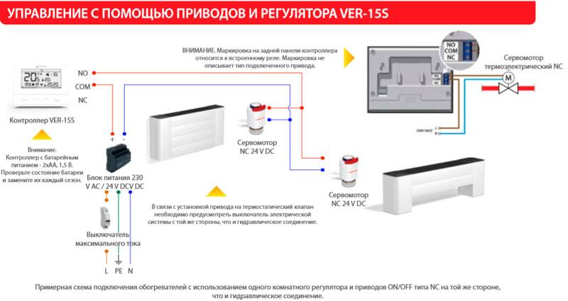 Подключение и управление Verano Caliente с помощью термостата VER 15S