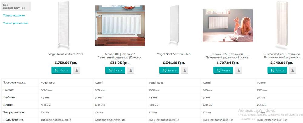 Сравнительная таблица узких радиаторов отопления